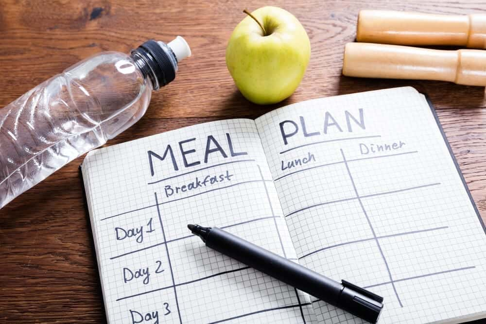 Meal Plan | Eating Disorder Recovery | Meadowglade