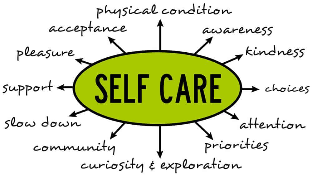 Why Self Care Matters More Than Ever
